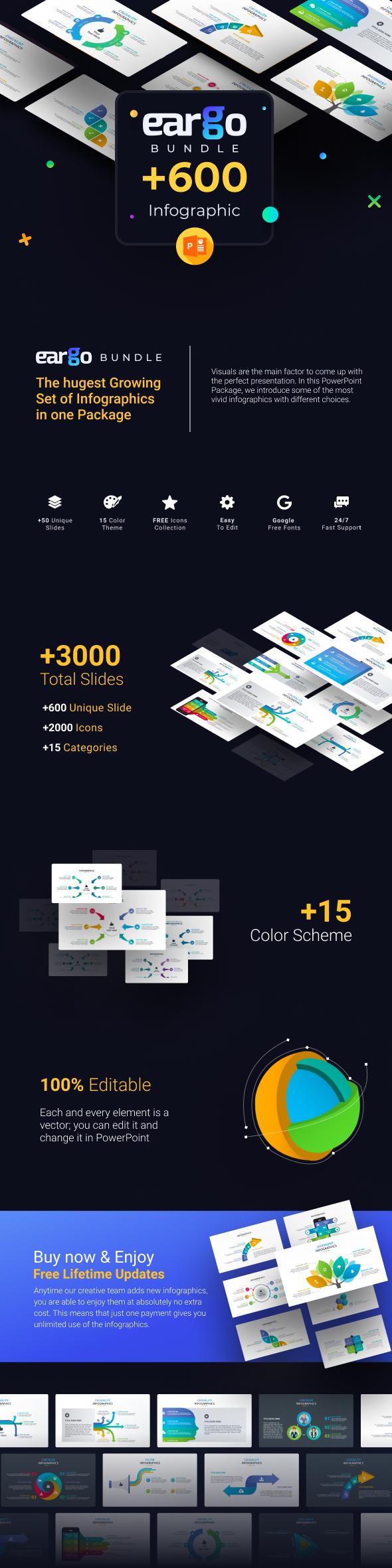 Eargo Bundle – Infographic PowerPoint Templates