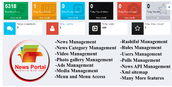 News Management System (News Portal) News ERP | News Website CMS | MVC 5 CMS Download