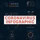 Coronavirus Infographic - VideoHive Item for Sale