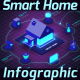 A Smart Home Infographic - VideoHive Item for Sale