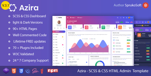 Azira -  Admin Dashboard HTML Template