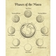 Vintage Astrology Moon Phases - GraphicRiver Item for Sale