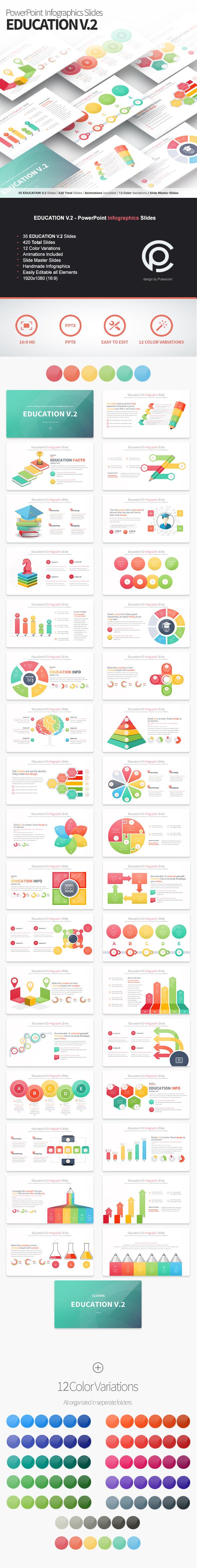 Education V.2 - PowerPoint Infographics Slides
