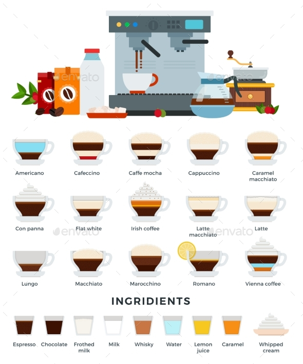 Different Types of Coffee Drinks in Glass Cups