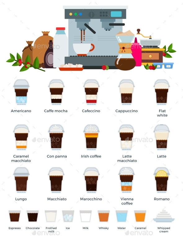 Different Types of Coffee Drinks in Plastic Cups