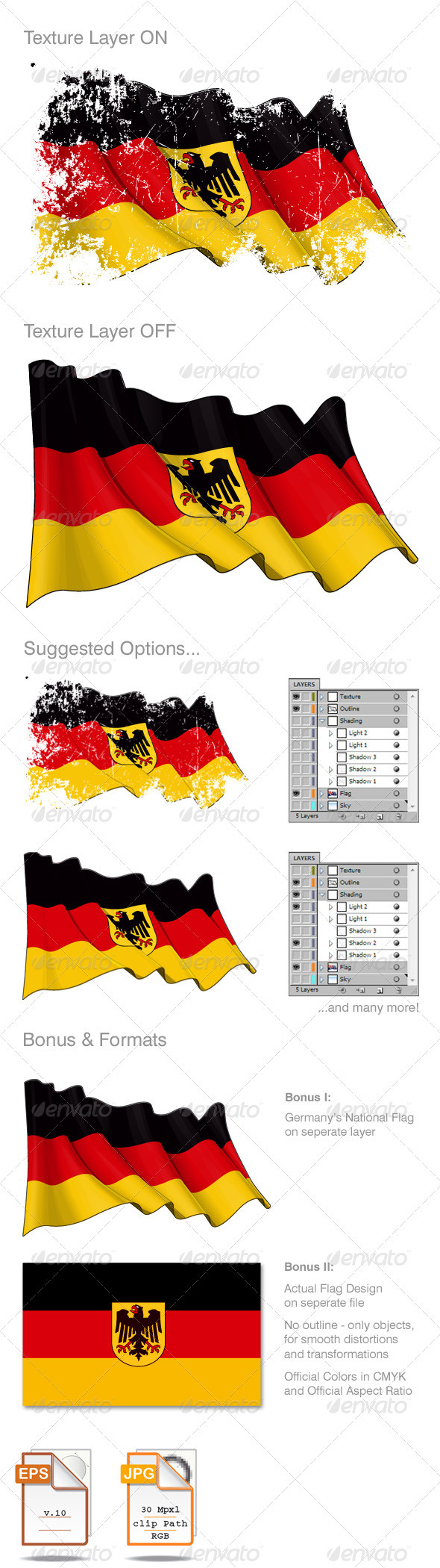 Germany's State & National Flags Grunge