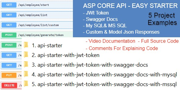 Asp Core Api - Easy Starter - 5 Projects Download