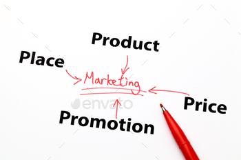 Marketing element