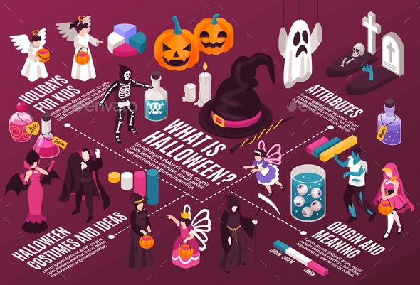 Halloween Isometric Flowchart Composition