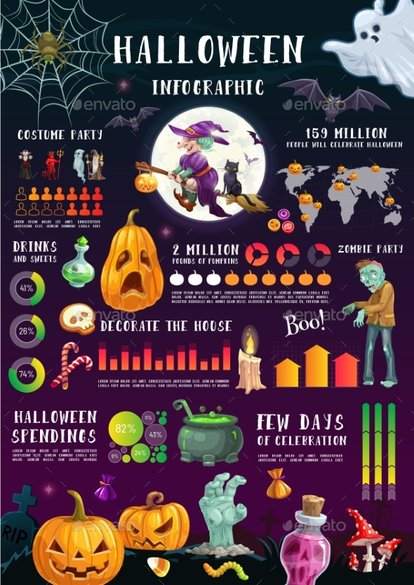 Halloween Infographics with Graphs and Charts