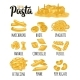 Different Types Macaroni and Italian Pasta - GraphicRiver Item for Sale