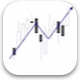 Trading Charts - Your trading view charts on Mobile - CodeCanyon Item for Sale