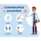 Coronavirus Prevention. Doctor Explain How To - GraphicRiver Item for Sale