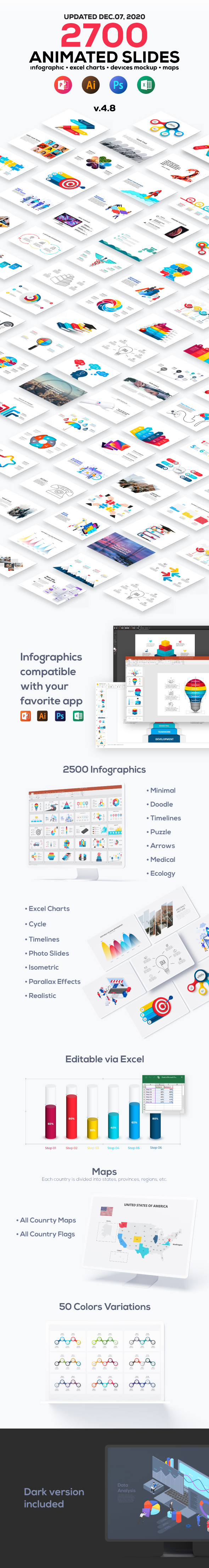 2021 S Best Selling Powerpoint Templates