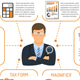 Auditing, Tax Process, Accounting Infographics - GraphicRiver Item for Sale