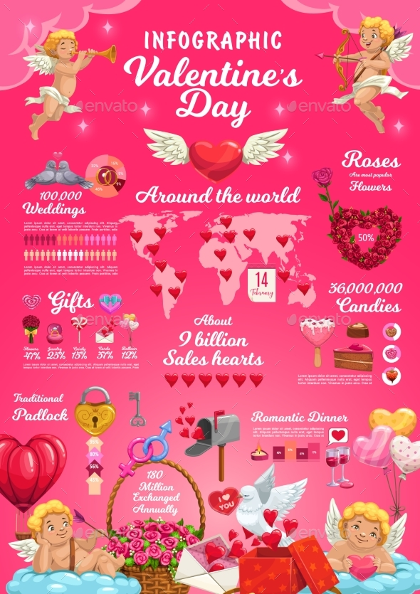 Valentines Day Infographic Holiday Statistics