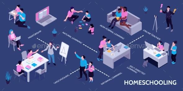 Homeschooling Isometric Infographics