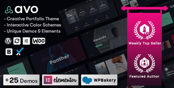 Avo – Creative Portfolio & Agency WordPress Theme, Gobase64