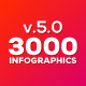 Multipurpose Infographics PowerPoint Templates v.5.0 - GraphicRiver Item for Sale
