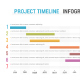 Project Timeline - GraphicRiver Item for Sale