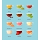 Tea Types - GraphicRiver Item for Sale