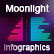Moonlight infographics - VideoHive Item for Sale
