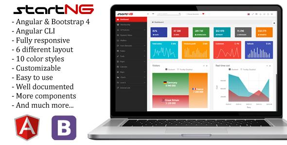 StartNG - Szablon administratora Angular 8 z Bootstrap 4