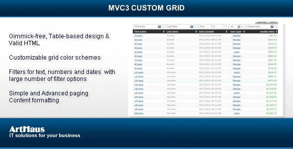 .NET CUSTOM GRID