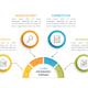 Process Infographics - 4 Steps - GraphicRiver Item for Sale