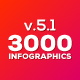 Multipurpose Infographics PowerPoint Templates v.5.1 - GraphicRiver Item for Sale