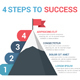 4 Steps to Success - GraphicRiver Item for Sale