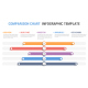 Comparison Chart - GraphicRiver Item for Sale