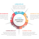 Circle Diagram with Five Elements - GraphicRiver Item for Sale