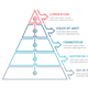 Pyramid with Five Elements - GraphicRiver Item for Sale