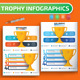 Trophy Infographics - GraphicRiver Item for Sale