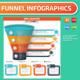 Funnel Infographics Design - GraphicRiver Item for Sale