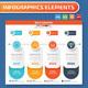 Timeline Infographics Design - GraphicRiver Item for Sale