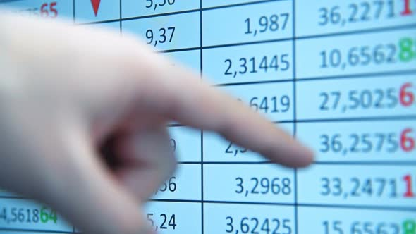 Businessman Finger Pointing On Finance Report On Screen.