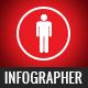 Infographer - Multi-Purpose Infographic Theme - ThemeForest Item for Sale