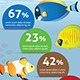 Environmental Infographics - GraphicRiver Item for Sale