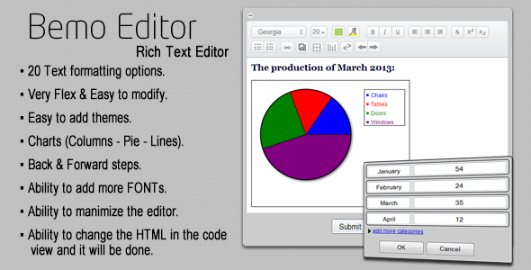 Bemo Editor - Rich Text Editor with Charts