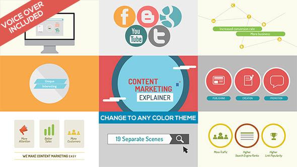 Content Marketing Explainer