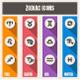 Zodiac Symbols Set - GraphicRiver Item for Sale