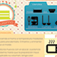 Infographics Recipe  - GraphicRiver Item for Sale
