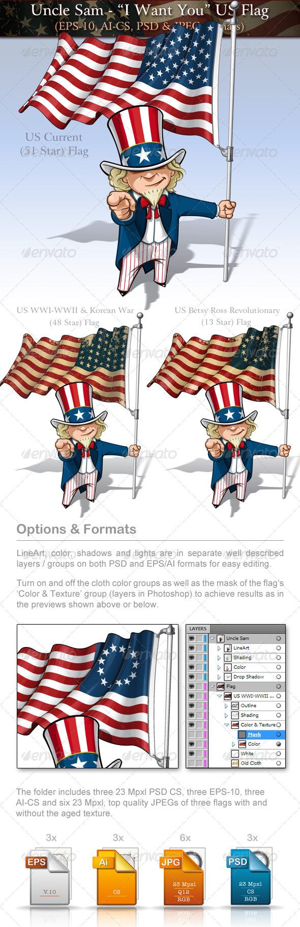 Uncle Sam - I Want You US Flag