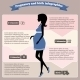 Pregnancy and Birth Infographics and Stages - GraphicRiver Item for Sale